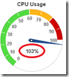CPU usage Veeam monitor dashboard