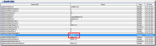 SNMP Query cpqHeAsrCondition - VH01