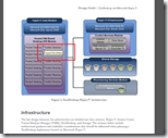 Citrix - XenDesktop Design Study